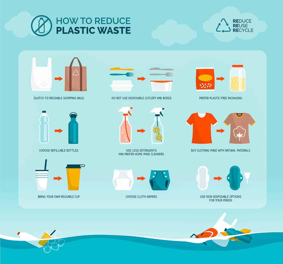 4 ocean clean up